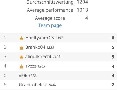 Online-Schach: Hölty qualifiziert sich für Schulschachbundespokalendrunde